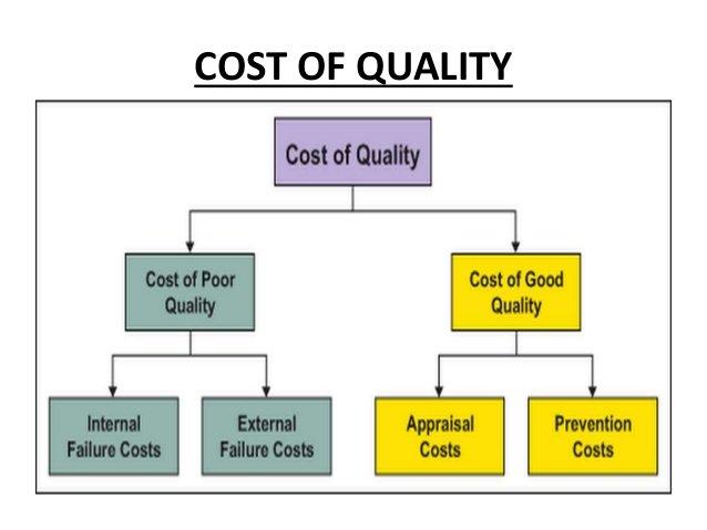quality-control-by-piyush-gupta-40-638