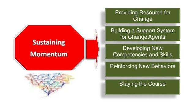 momentum perusahaan