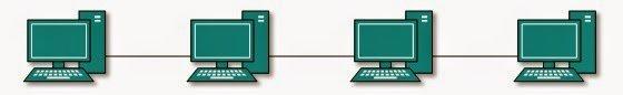 topologi-linier