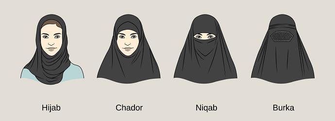 Hukum Hijab dalam Islam