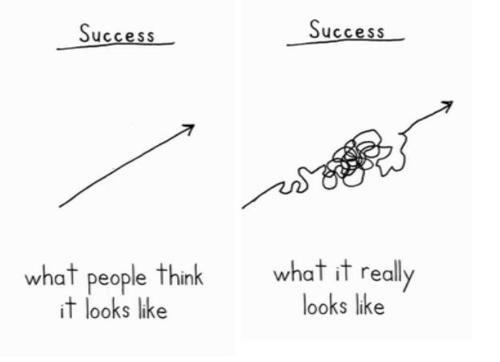 quotes motivasi menderita sekarang sukses nanti inspirasi