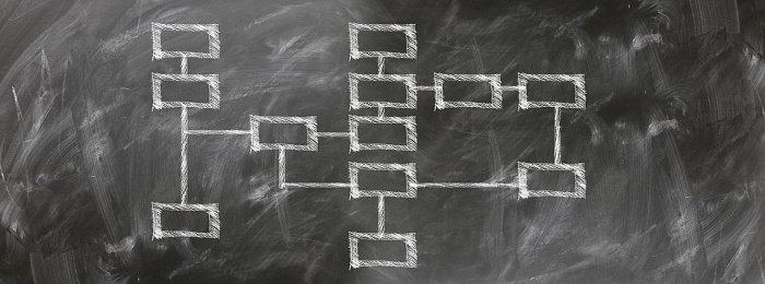 sistem informasi organisasi
