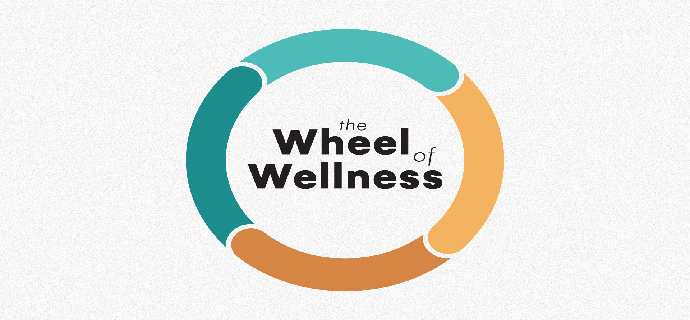 The Wheel of Wellness 690x320