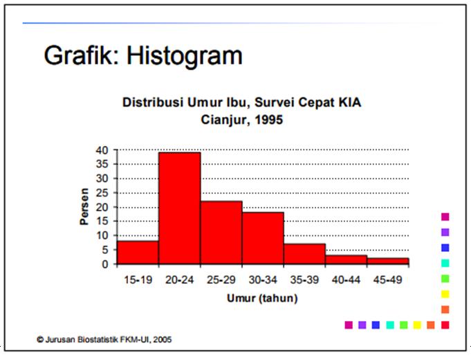 Apa saja macam macam penyajian data dalam bentuk grafik sistem image ccuart Gallery