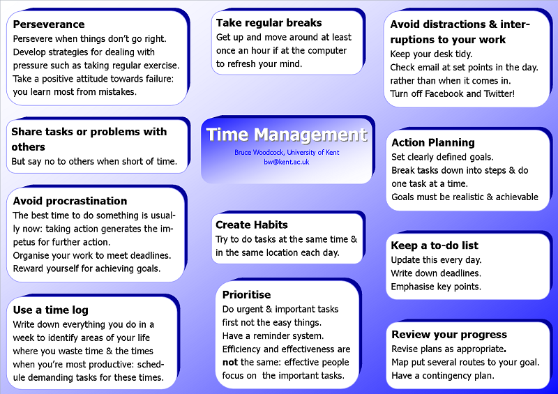 Time-Management-SM