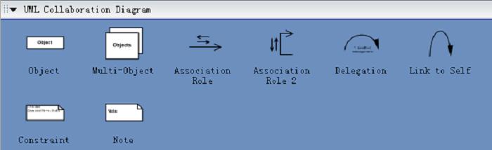Apa yang dimaksud dengan collaboration diagram perangkat lunak collaboration diagram adalah diagram yang mengelompokkan pesan pada kumpulan diagram sekuen menjadi sebuah diagram dalam diagram tersebut terdapat method ccuart Gallery