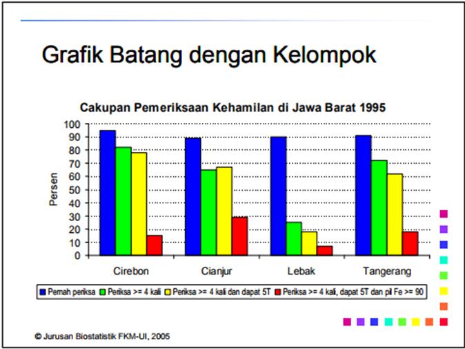 Contoh Soal Diagram Batang Vertikal Terbaru 2019