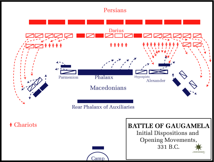 Bentuk posisi dan pergerakan pasukan pada pertempuran Guagamela.