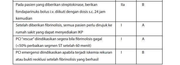 Rekomendasi terapi fibrinolitik