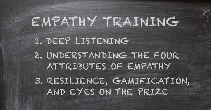Mendengar secara empatik