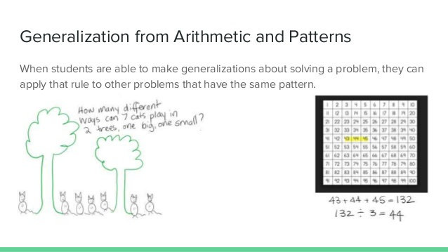 Apa Yang Dimaksud Dengan Generalisasi Pola Dalam Computational