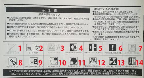 Arti simbol buku manual pada gunpla