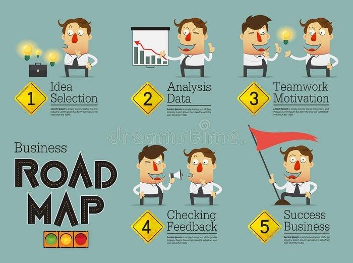 business-planning-roadmap-infographic-cartoon-character-vector-illustration-54302415