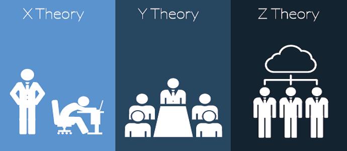 Teori Z