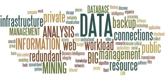 data-word-cloud-green