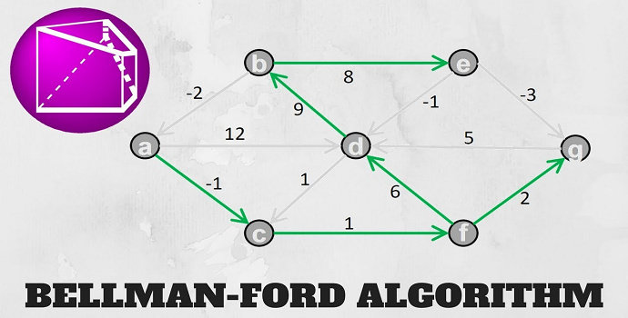 Algoritma Bellman-Ford