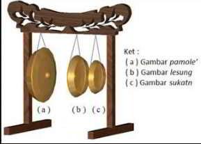 alat-musik-tradisional-yang-dipukul-gening
