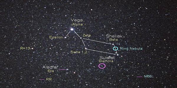 bintang Vega