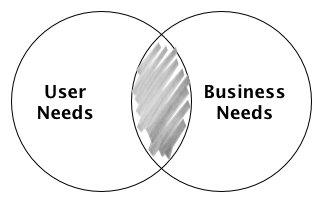 User_Business