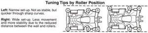 Pengaruh Seting Roller Berdasarkan Ukuran Lebar Mobil