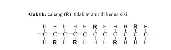 polimer7