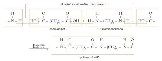 Polimer-Kondensasi