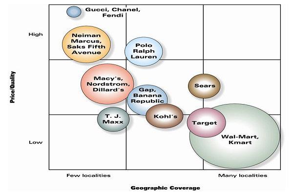 Pemetaan kelompok strategis