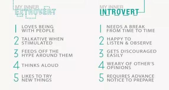 perbedaan kepribadian ekstrover dan introver