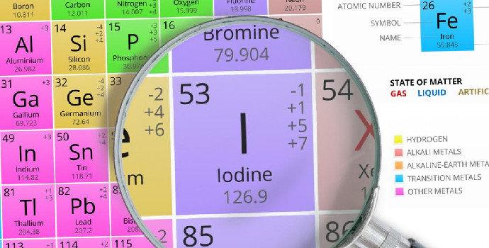 Bilangan Iodine