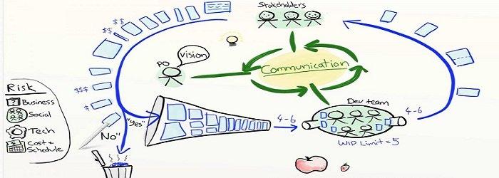 komunikasi dalam manajemen produk