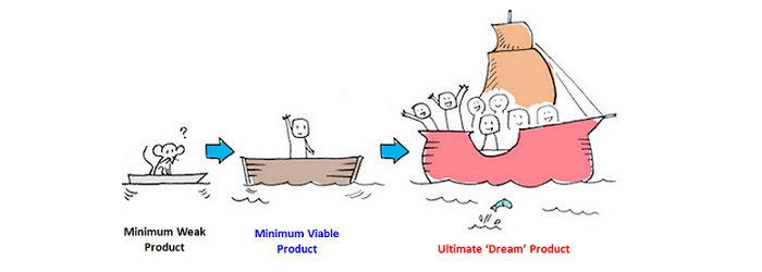 Minimum-Viable-Product-2-848x458