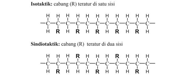 polimer6