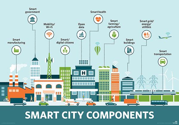 iota-smart_city_components_desktop