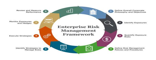 rsz_enterprise-risk-management-framework
