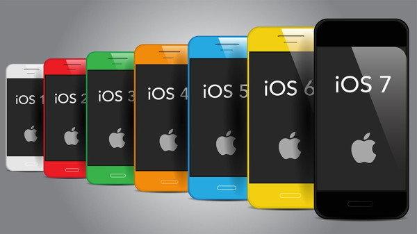 Image result for iphone sistem operasi